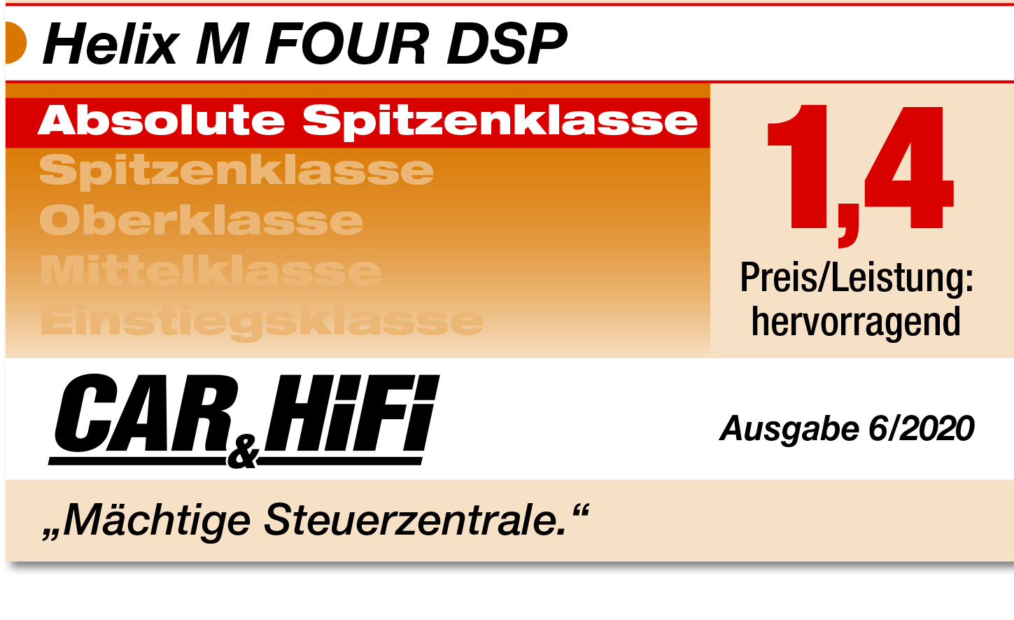 2020-06-Car-Hifi-Bewertung-HELIX-M-FOUR-DSP