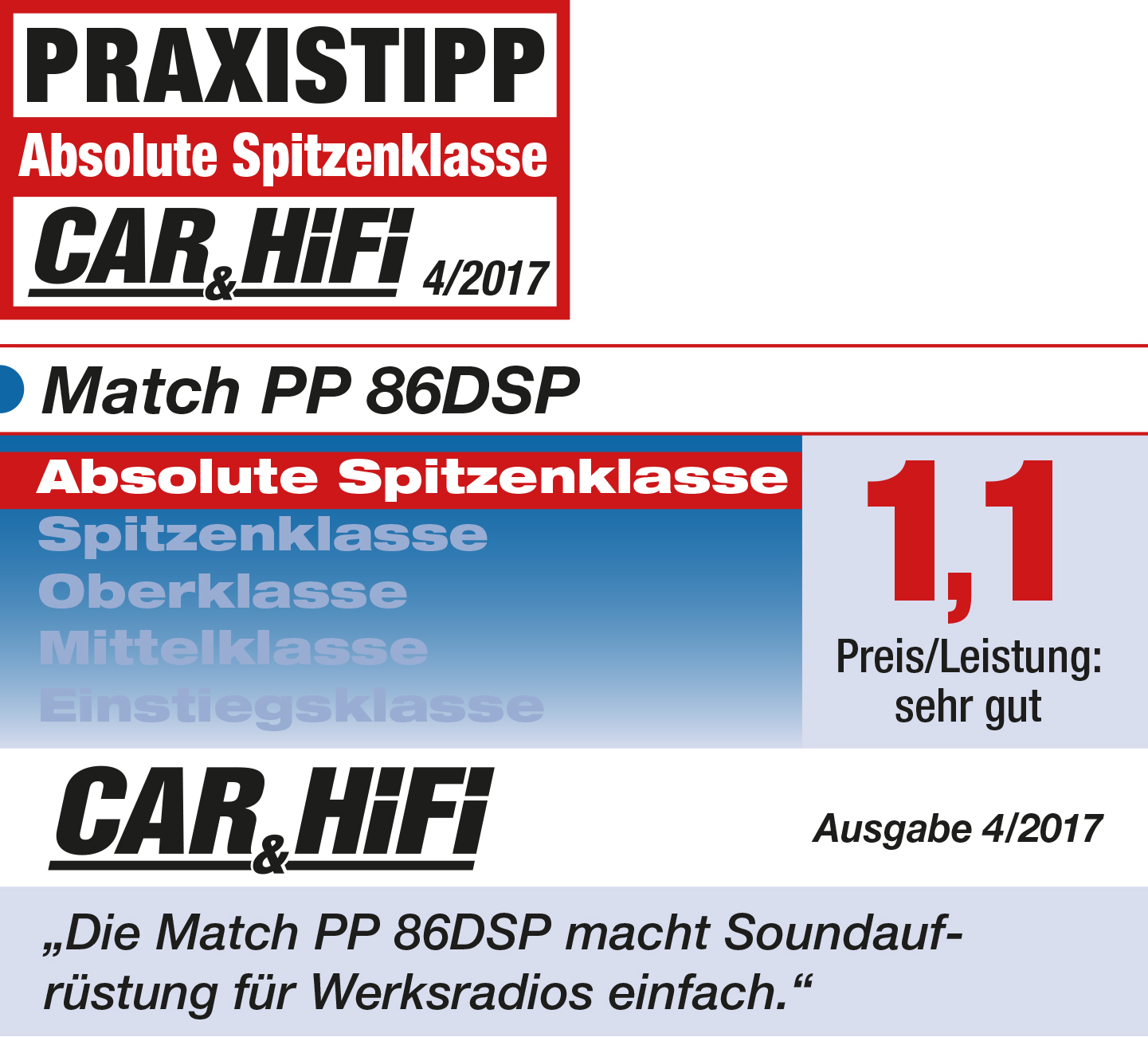 2017-05-Car-Hifi-Bewertung-MATCH-PP-86DSP