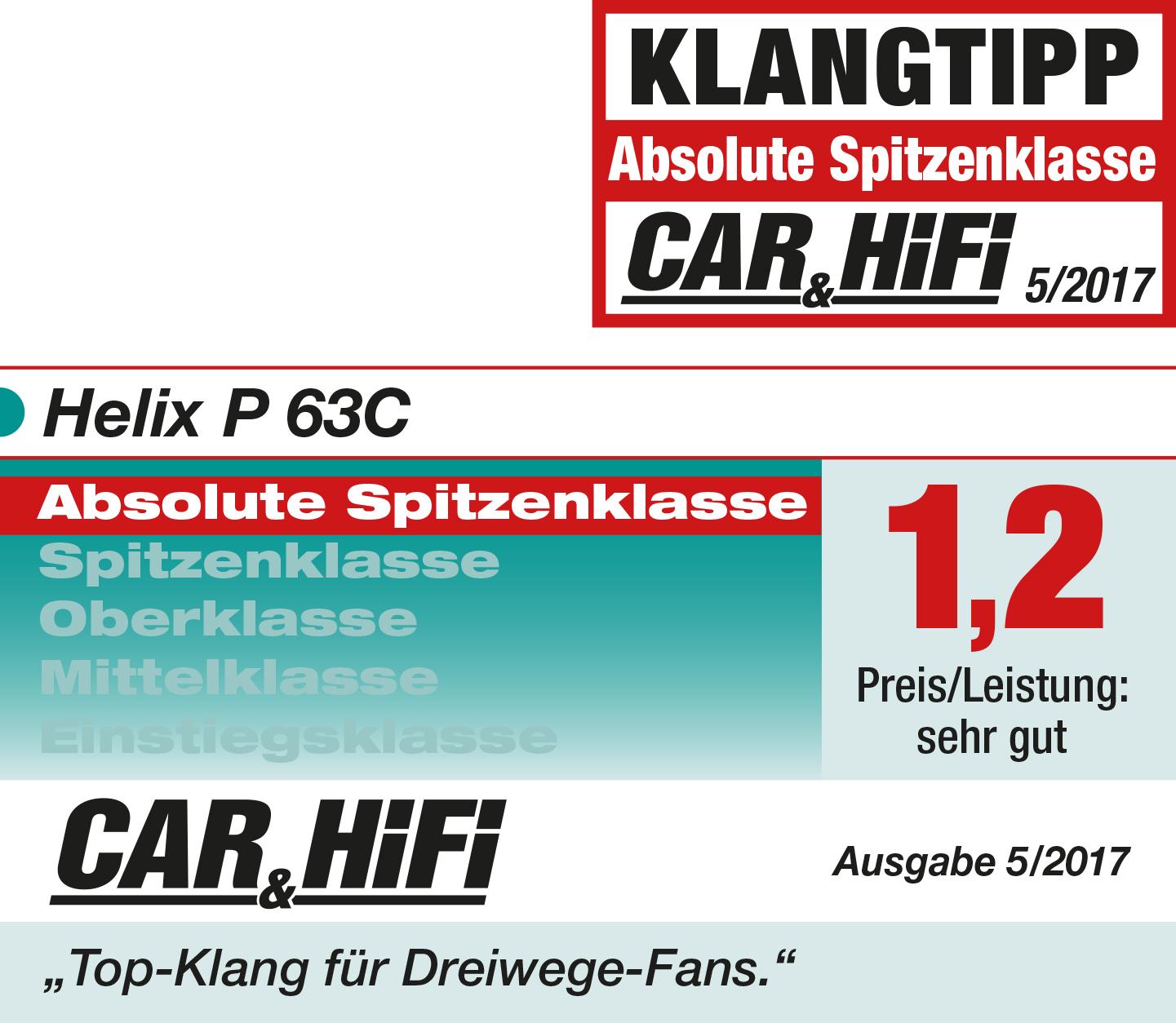 2017-05-Car-Hifi-Bewertung-HELIX-P-63C