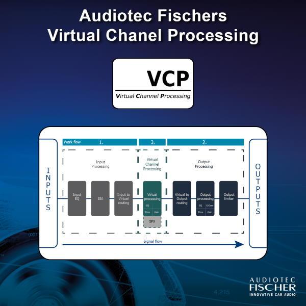 Audiotec Fischer Tech Talk #5