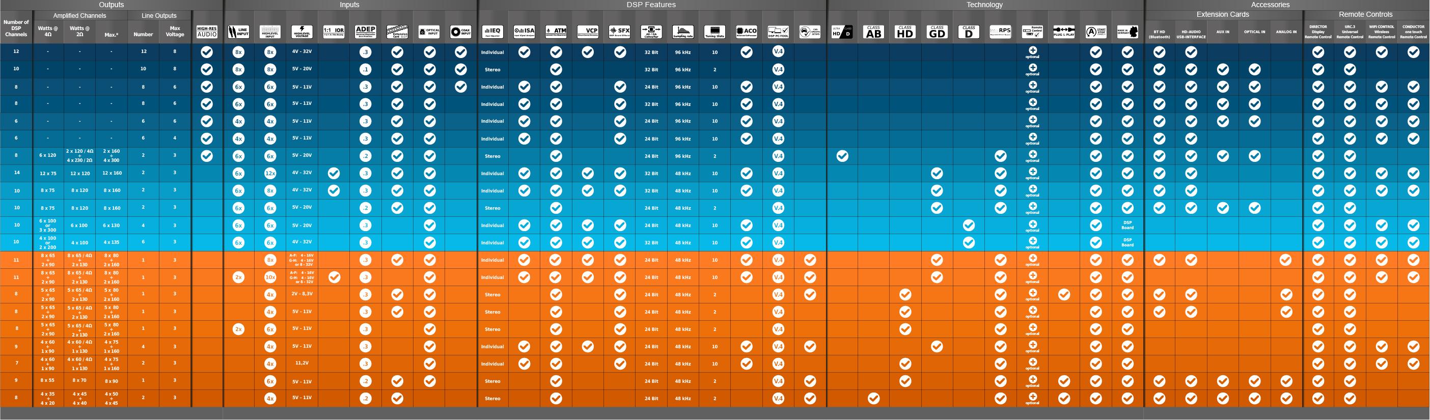 Tabelle-Rev2-3x-100
