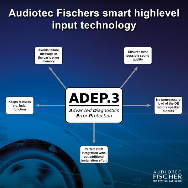 Audiotec Fischer Tech Talk #2