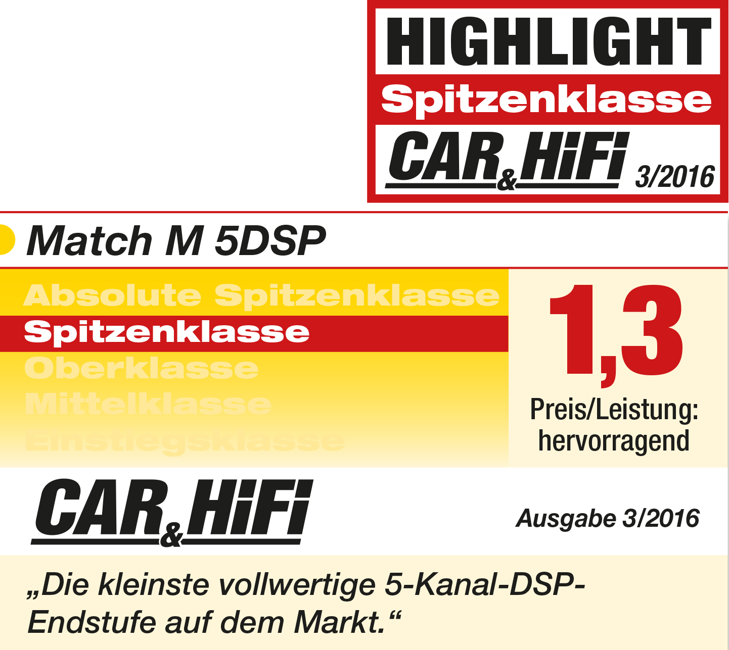 2016-03-Car-Hifi-Bewertung-MATCH-M-5DSP