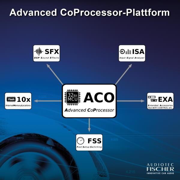 ACO-Features-Grafik