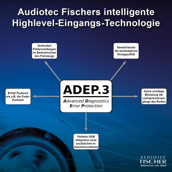 Audiotec Fischer Tech-Talk #2