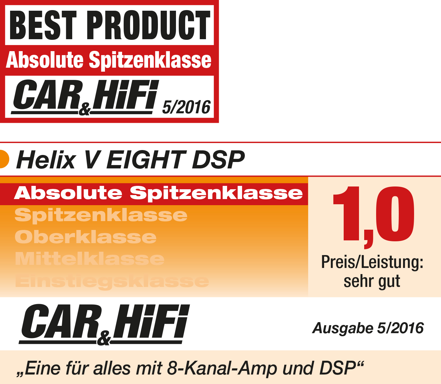 2016-05-Car-Hifi-Bewertung-HELIX-V-EIGHT-DSP