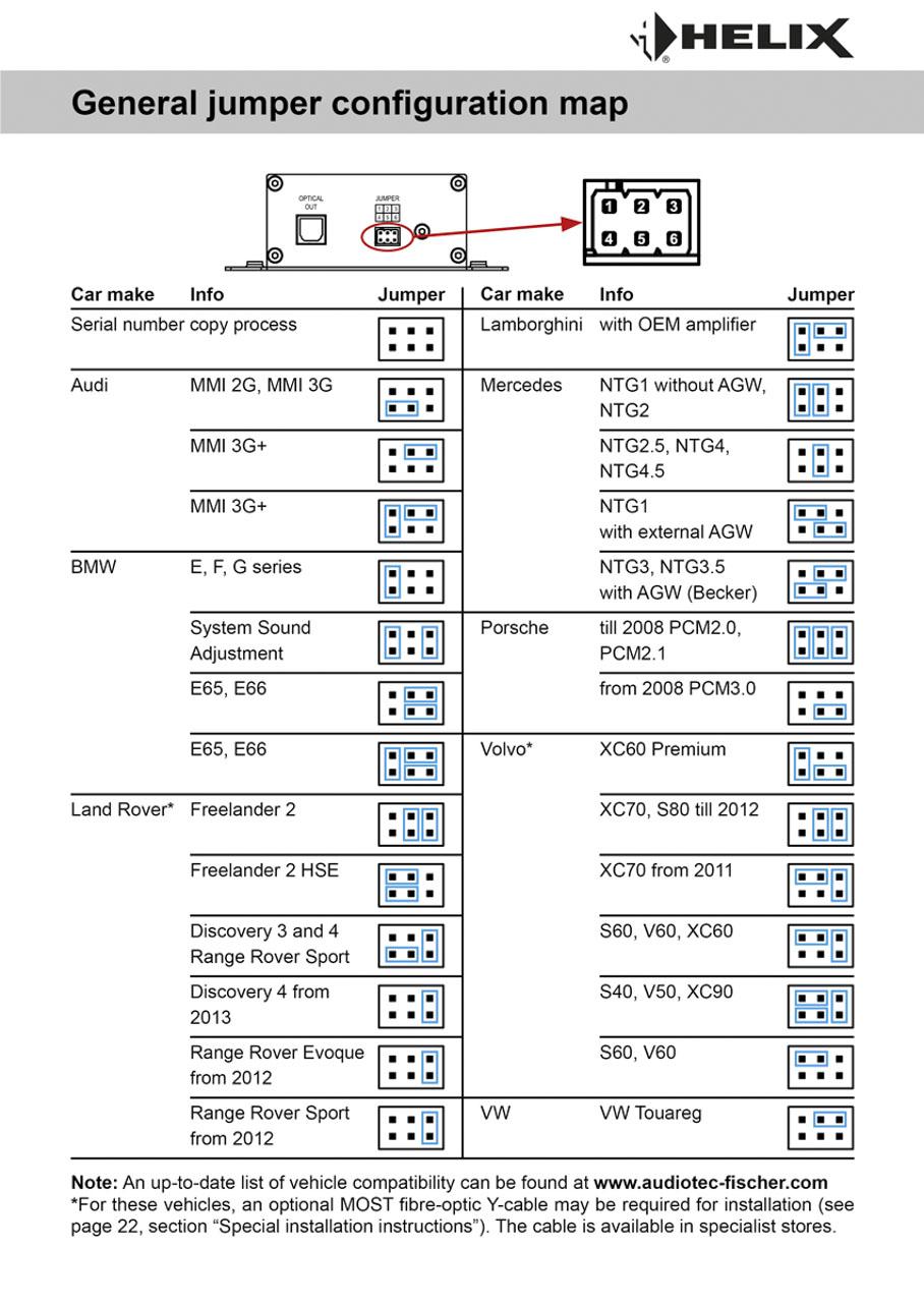 HELIX-SDMI25-Jumper-configurations